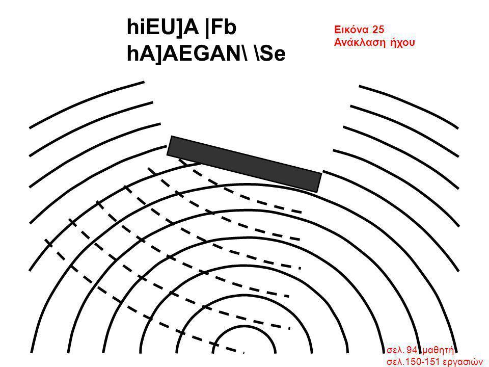 hiEU]A |Fb hA]AEGAN\ \Se Εικόνα 25 Ανάκλαση ήχου σελ. 94 μαθητή
